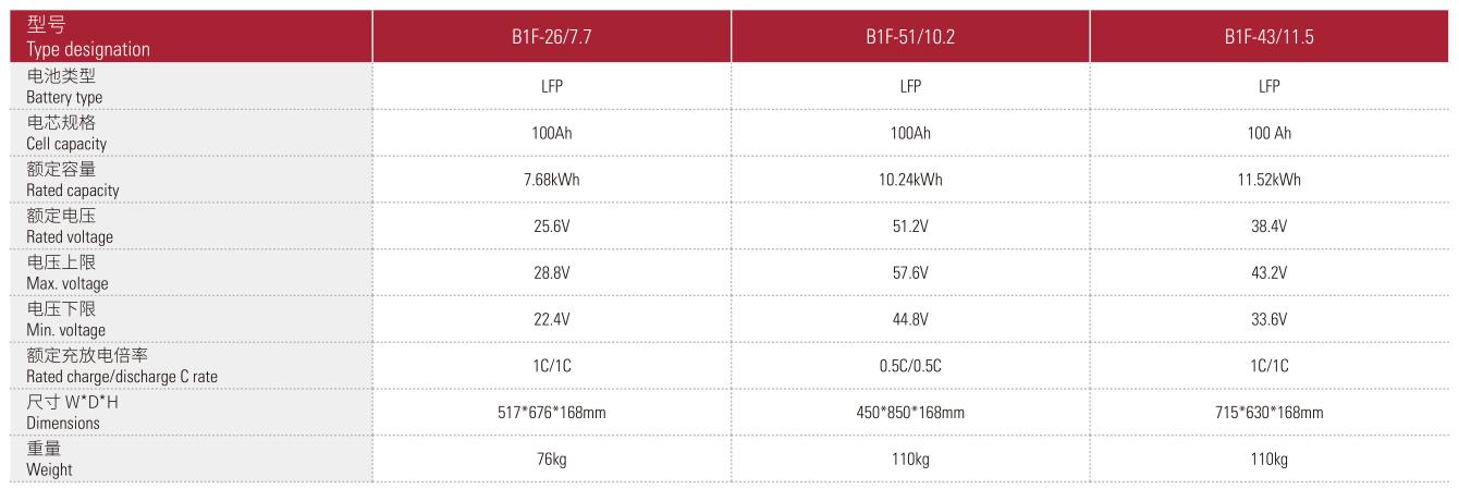 电池模组参数.png